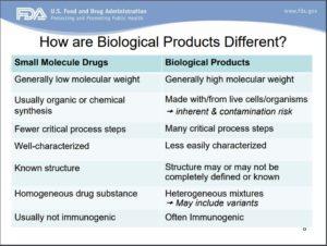 biologics_compared_small_molecule_drugs